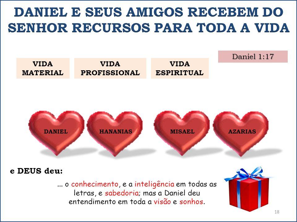 DANIEL E SEUS AMIGOS RECEBEM DO SENHOR RECURSOS PARA TODA A VIDA
