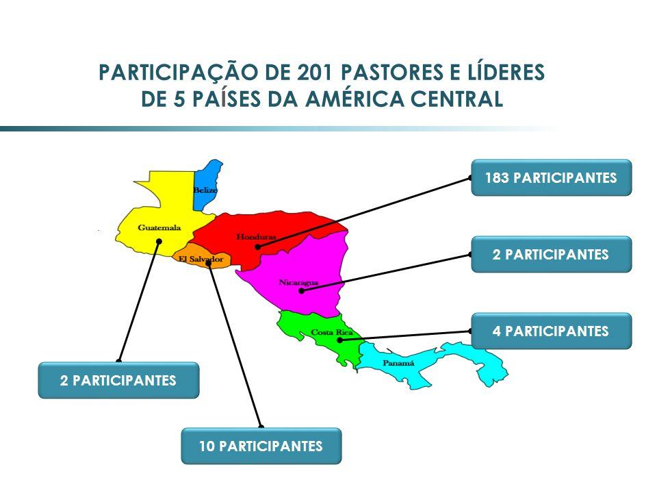 PARTICIPAÇÃO DE 201 PASTORES E LÍDERES DE 5 PAÍSES DA AMÉRICA CENTRAL