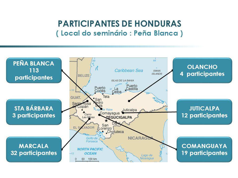 PARTICIPANTES DE HONDURAS ( Local do seminário : Peña Blanca )
