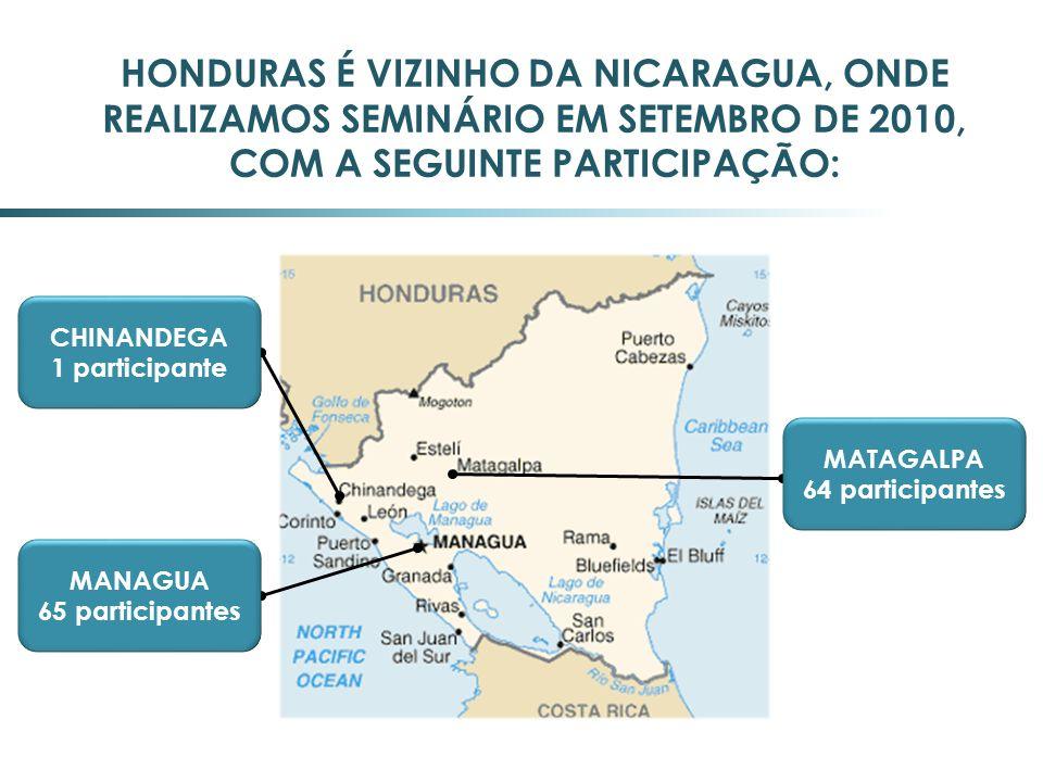 HONDURAS É VIZINHO DA NICARAGUA, ONDE REALIZAMOS SEMINÁRIO EM SETEMBRO DE 2010, COM A SEGUINTE PARTICIPAÇÃO: