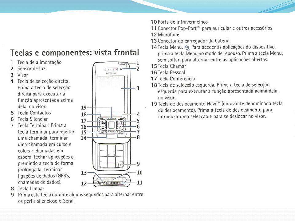Questões Apresente uma imagem /desenho do seu telemóvel identificando os seus principais constituintes ( ecrã, tecla, bateria….).