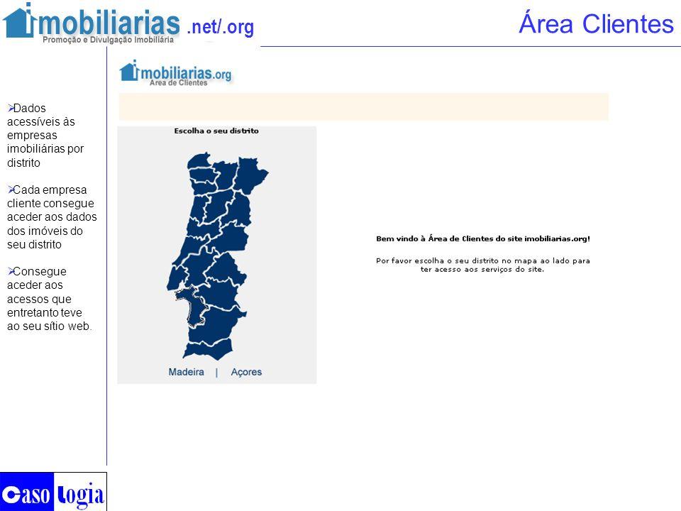 Área Clientes Dados acessíveis às empresas imobiliárias por distrito