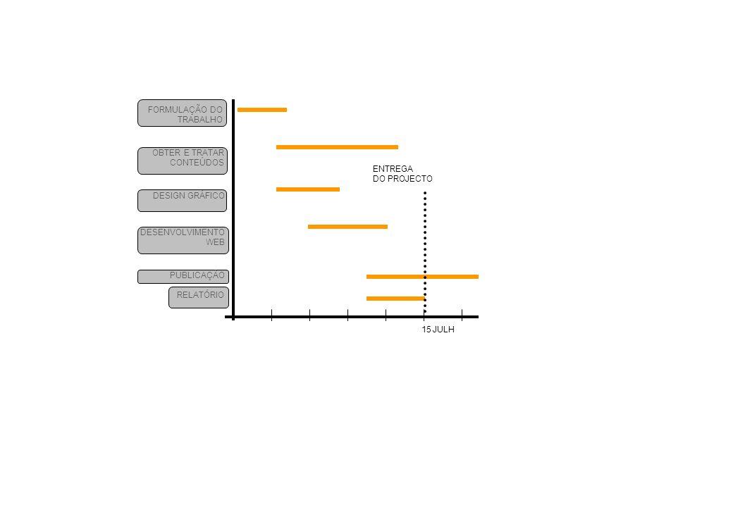 CRONOGRAMA FORMULAÇÃO DO TRABALHO OBTER E TRATAR CONTEÚDOS ENTREGA