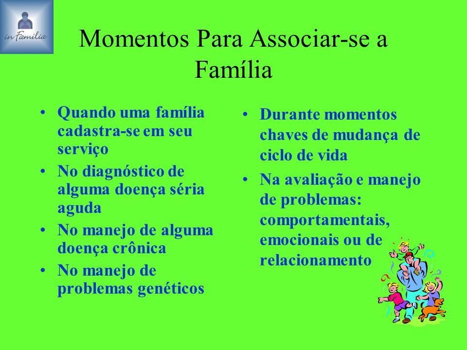 Momentos Para Associar-se a Família