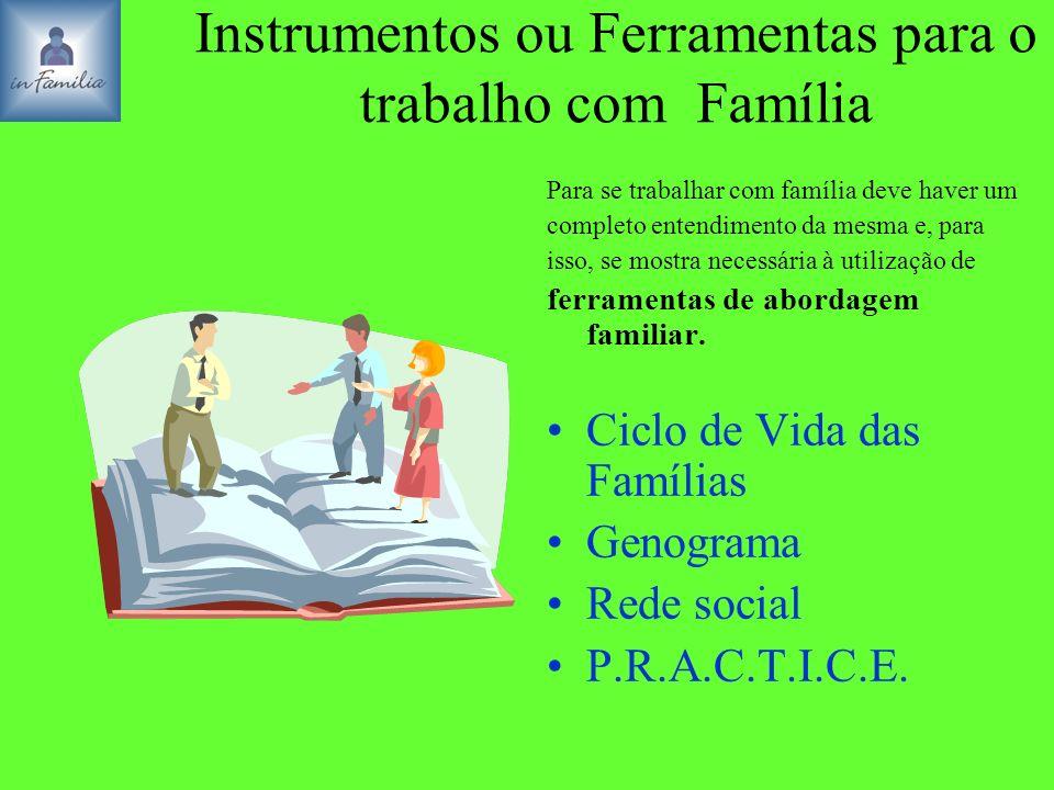 Instrumentos ou Ferramentas para o trabalho com Família