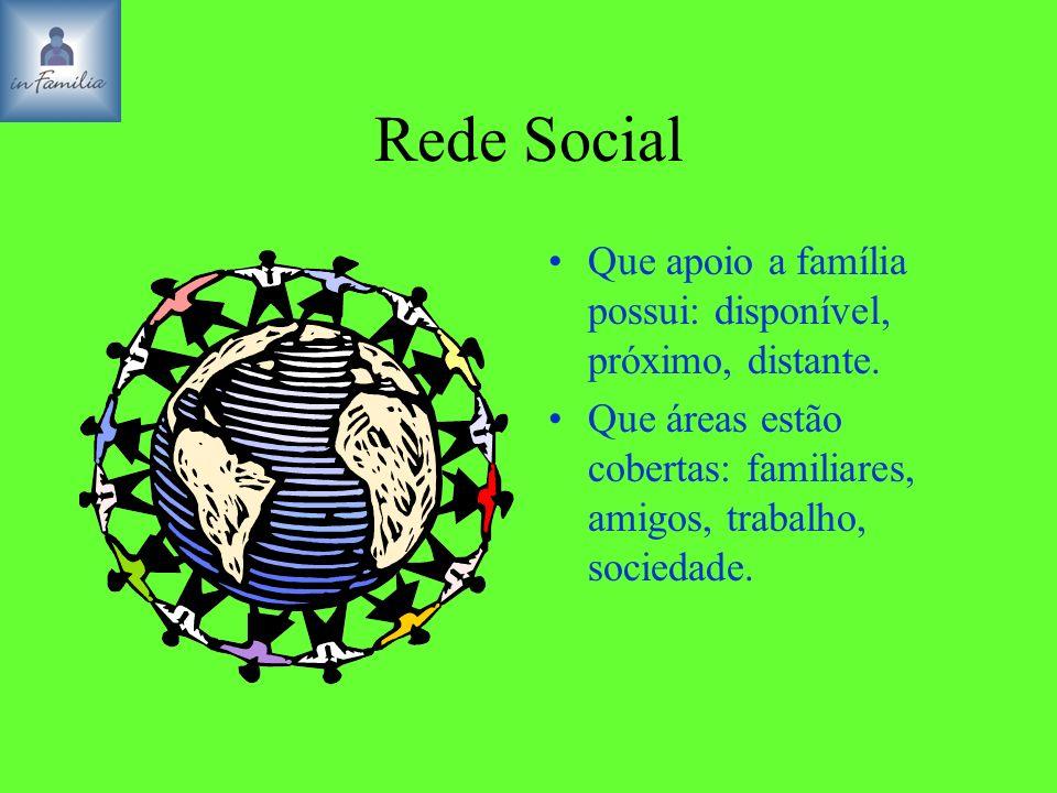 Rede Social Que apoio a família possui: disponível, próximo, distante.