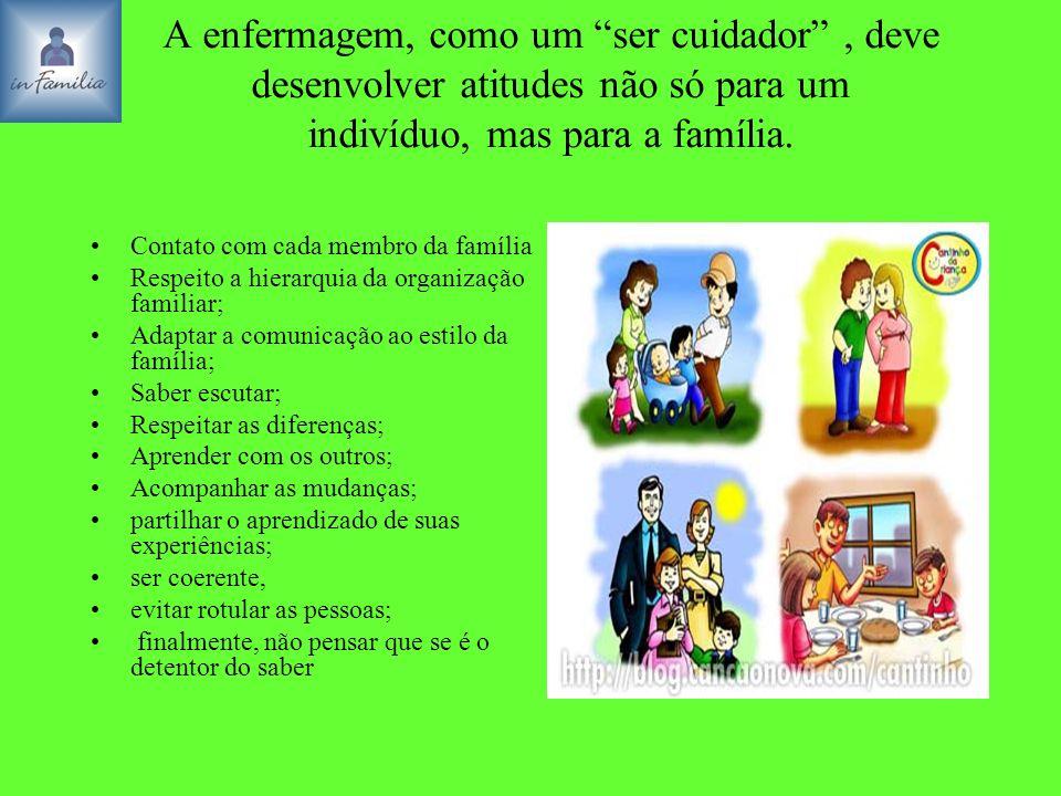 A enfermagem, como um ser cuidador , deve desenvolver atitudes não só para um indivíduo, mas para a família.