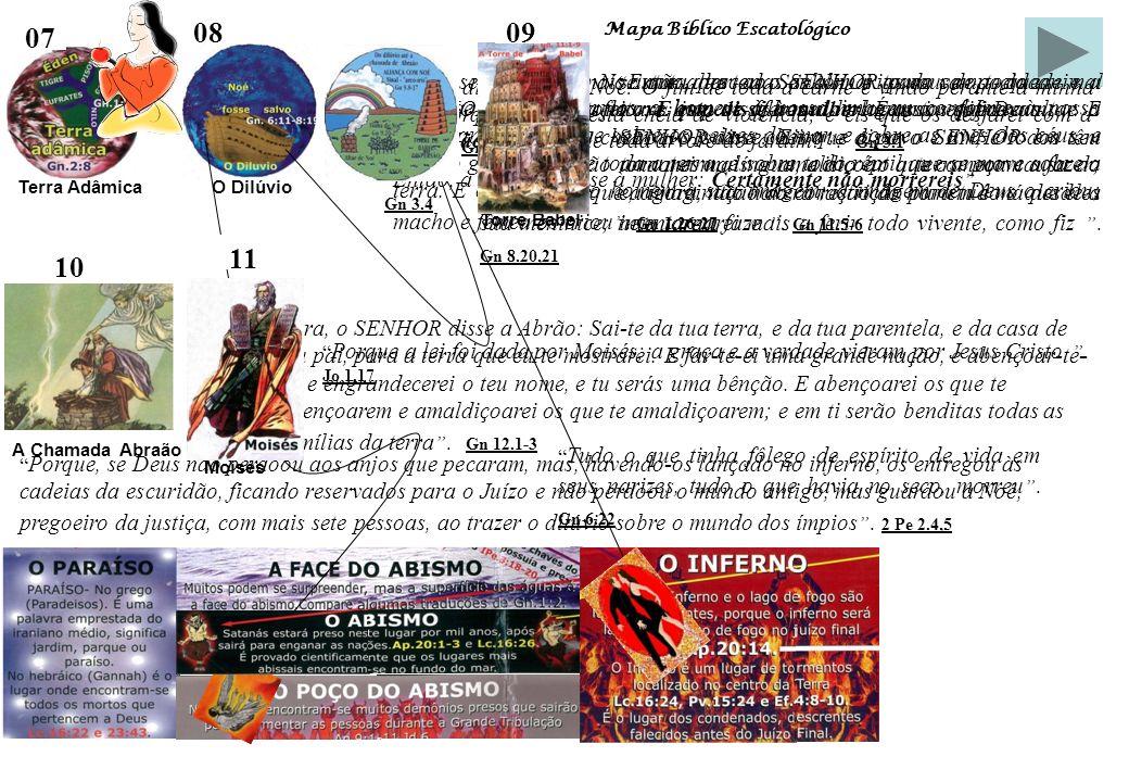 Mapa Bíblico Escatológico