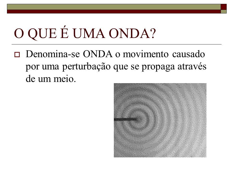 O QUE É UMA ONDA.