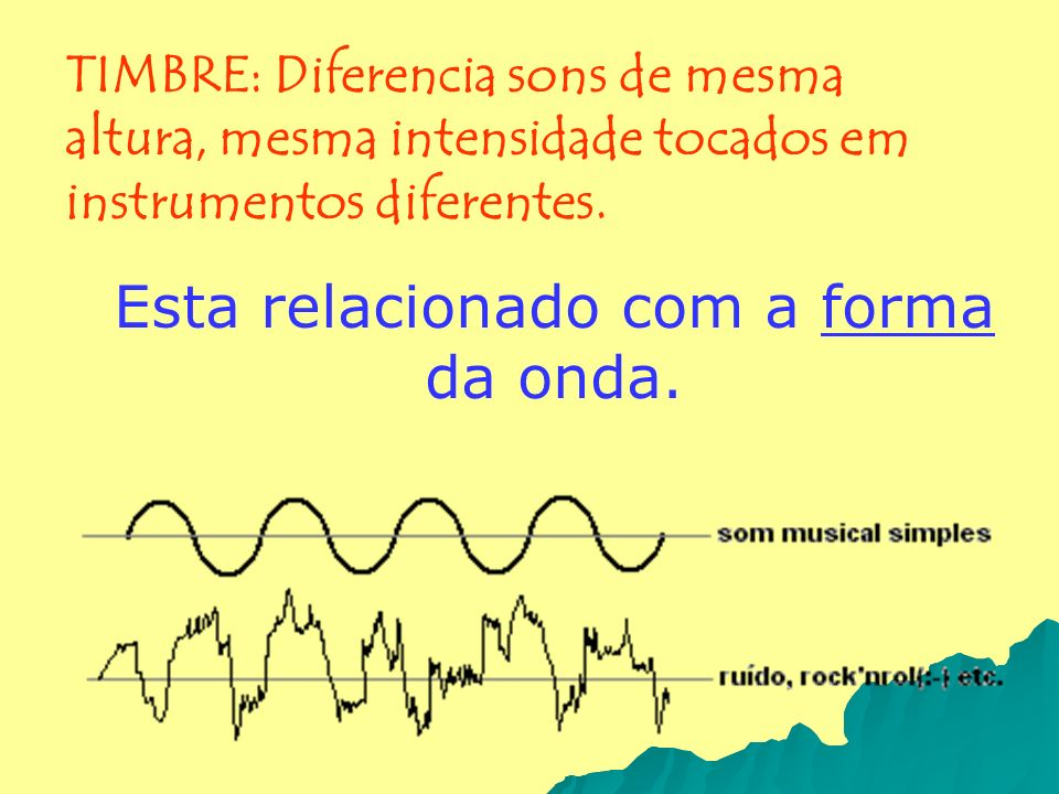 Esta relacionado com a forma da onda.