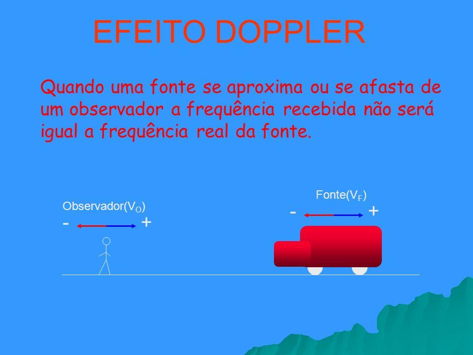EFEITO DOPPLERQuando uma fonte se aproxima ou se afasta de um observador a frequência recebida não será igual a frequência real da fonte.