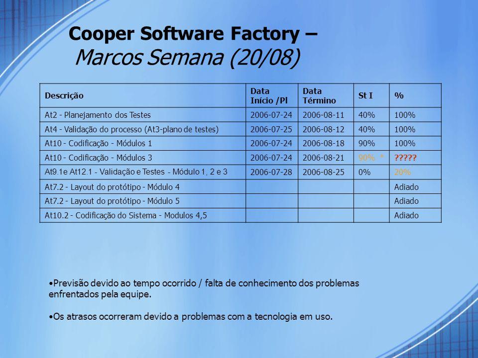 Cooper Software Factory – Marcos Semana (20/08)