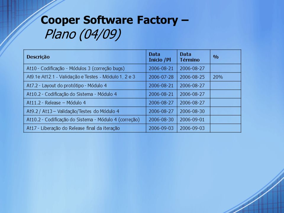 Cooper Software Factory – Plano (04/09)