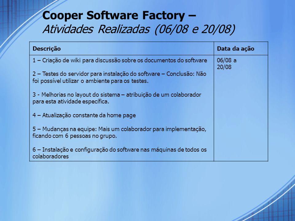 Cooper Software Factory – Atividades Realizadas (06/08 e 20/08)