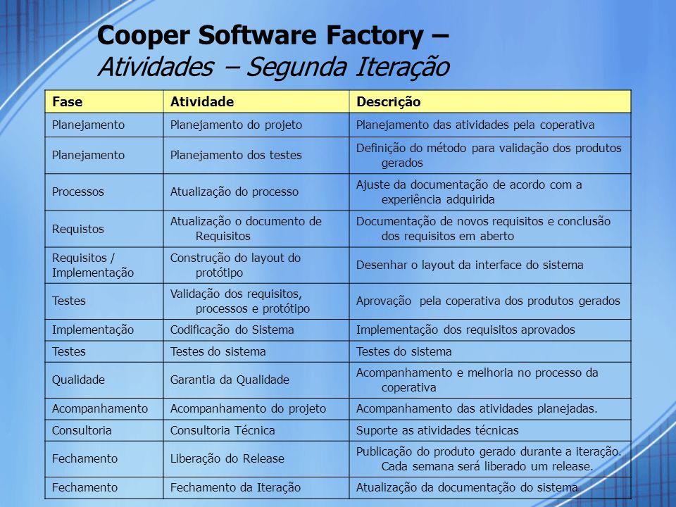 Cooper Software Factory – Atividades – Segunda Iteração