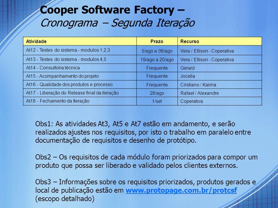 Cooper Software Factory – Cronograma – Segunda Iteração