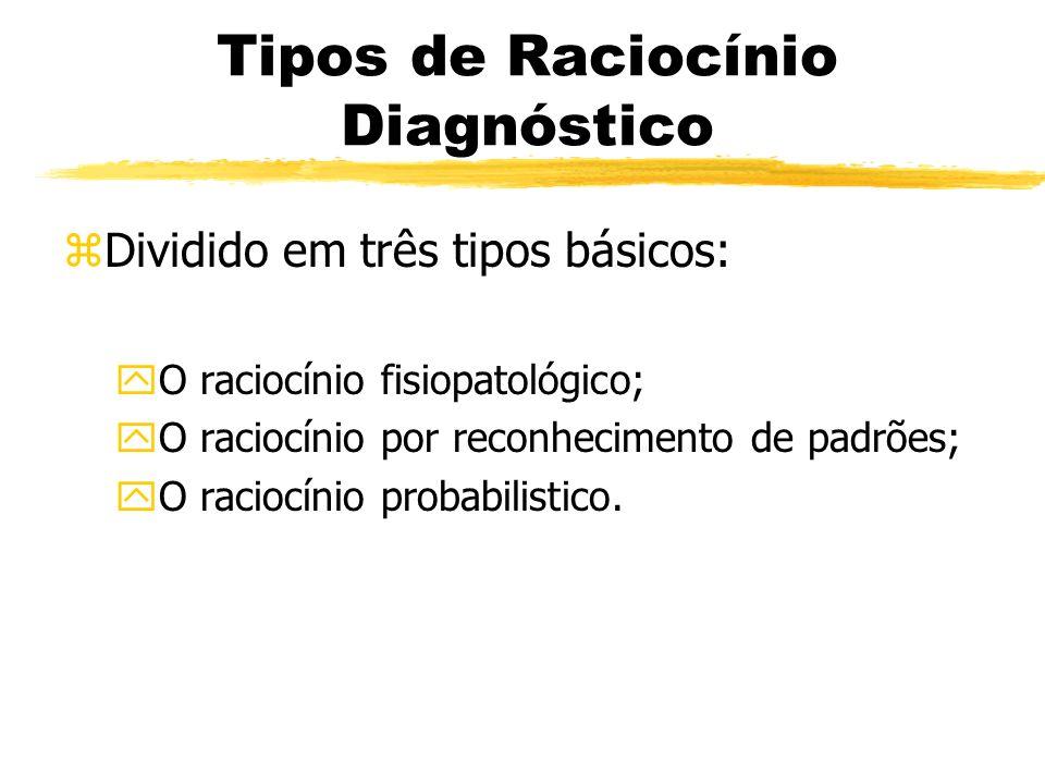 Tipos de Raciocínio Diagnóstico