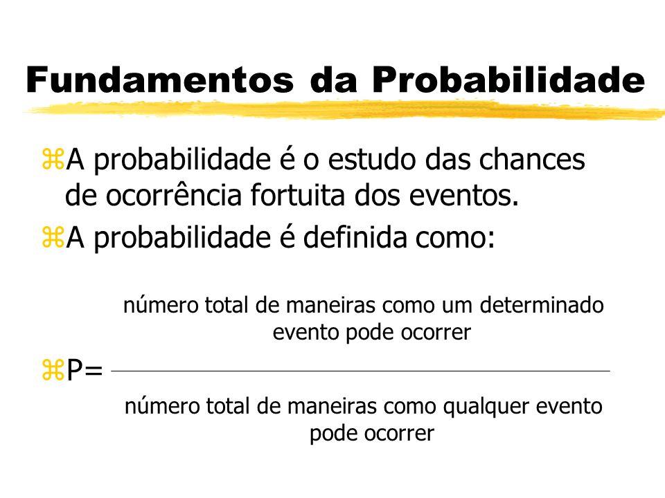 Fundamentos da Probabilidade