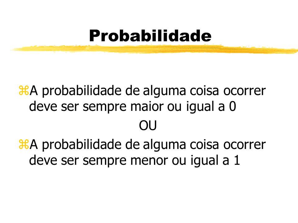 Probabilidade A probabilidade de alguma coisa ocorrer deve ser sempre maior ou igual a 0. OU.