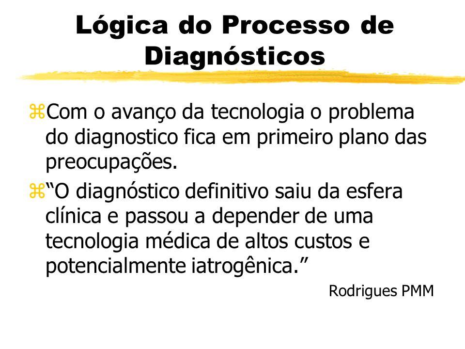 Lógica do Processo de Diagnósticos