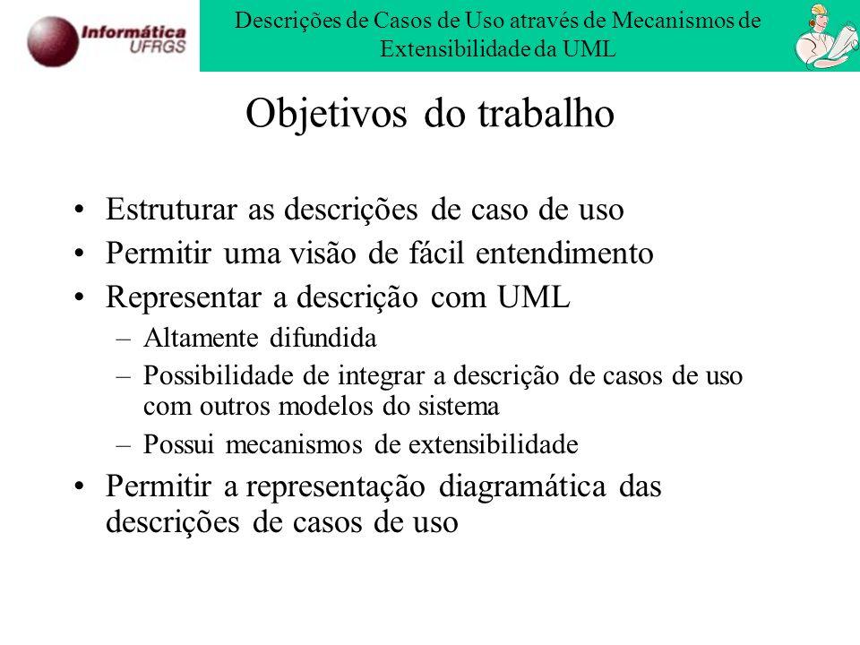 Objetivos do trabalho Estruturar as descrições de caso de uso