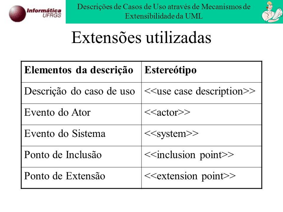 Extensões utilizadas Elementos da descrição Estereótipo