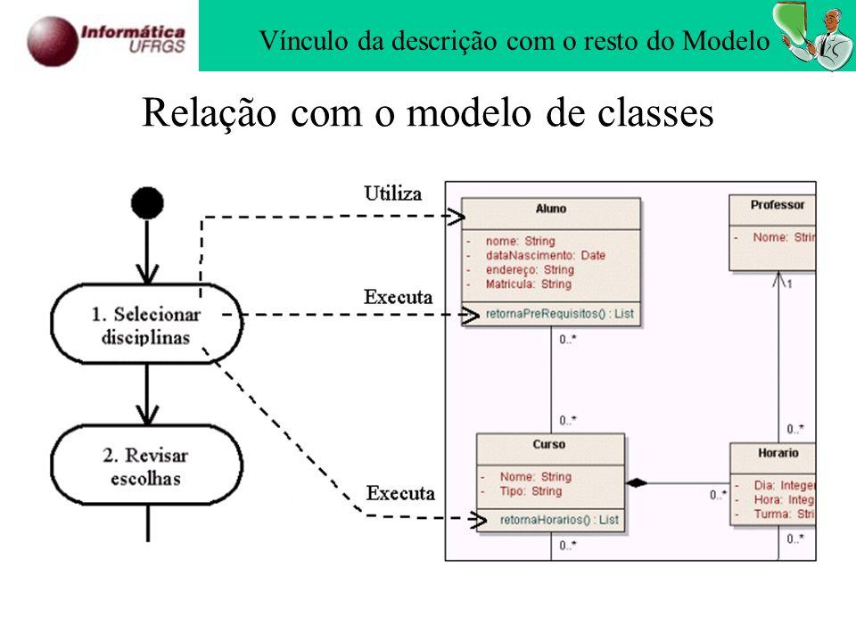 Relação com o modelo de classes