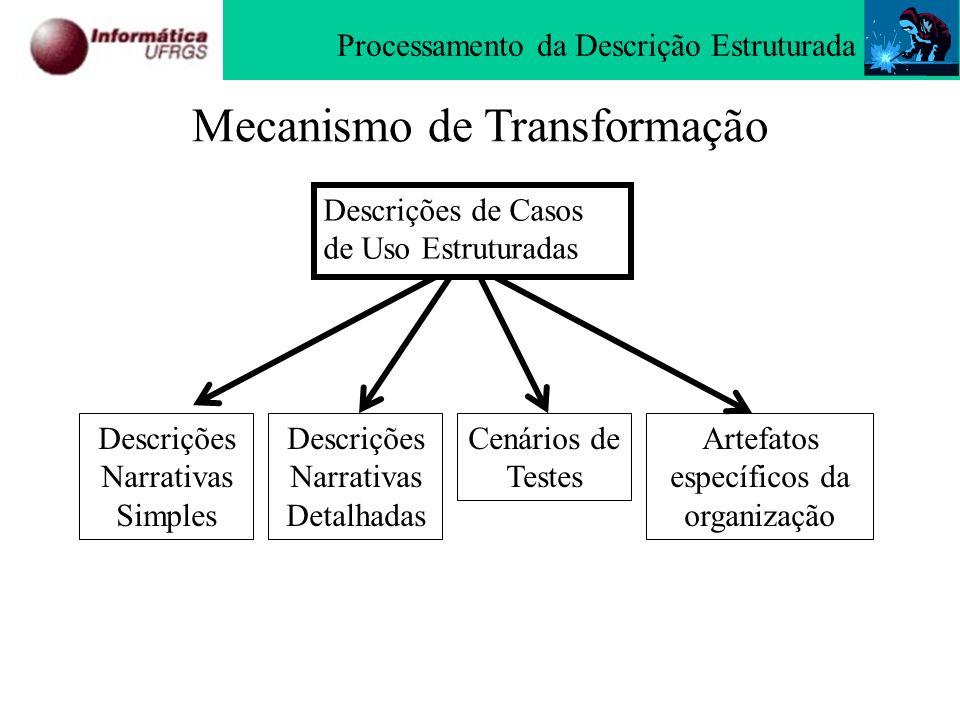 Mecanismo de Transformação