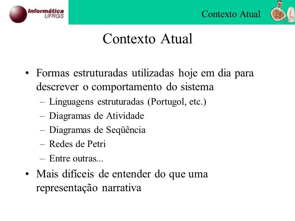Contexto Atual Contexto Atual. Formas estruturadas utilizadas hoje em dia para descrever o comportamento do sistema.