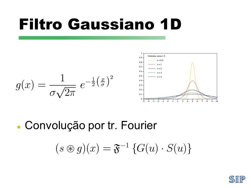 Filtro Gaussiano 1D Convolução por tr. Fourier