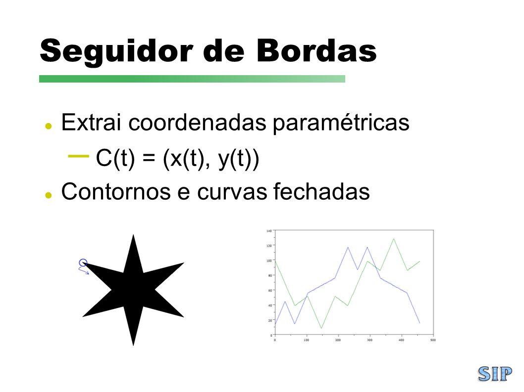 Seguidor de Bordas Extrai coordenadas paramétricas C(t) = (x(t), y(t))