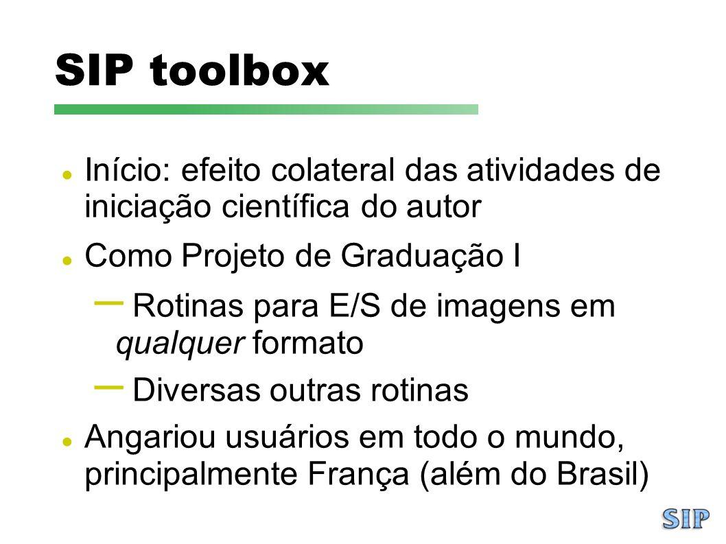 SIP toolbox Início: efeito colateral das atividades de iniciação científica do autor. Como Projeto de Graduação I.