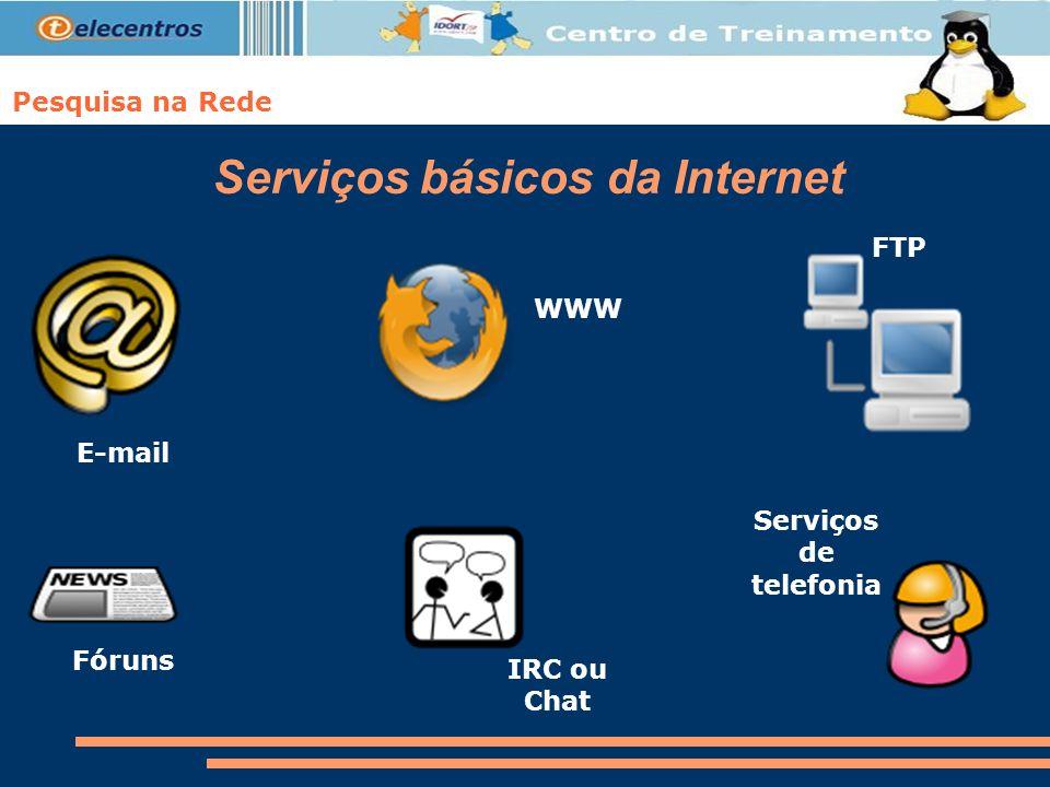 Serviços básicos da Internet