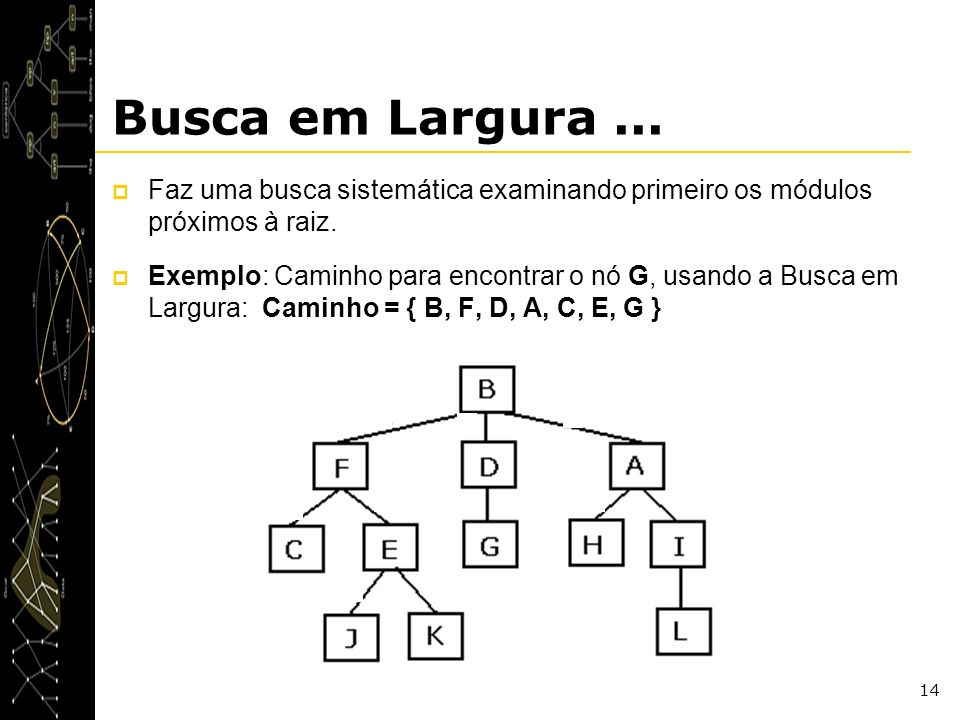 Busca em Largura ... Faz uma busca sistemática examinando primeiro os módulos próximos à raiz.