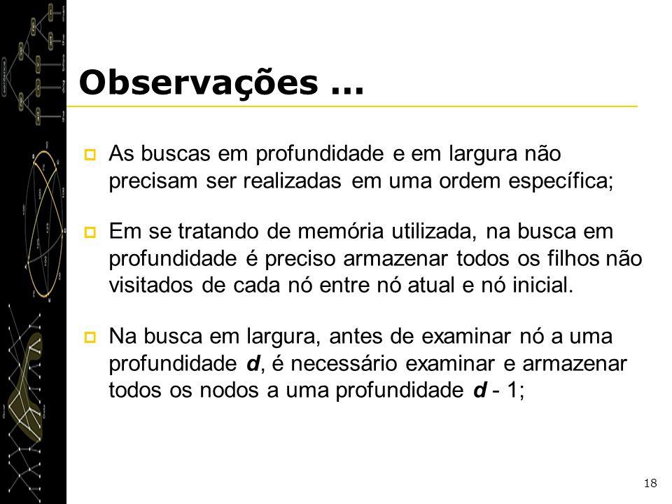 Observações ... As buscas em profundidade e em largura não precisam ser realizadas em uma ordem específica;