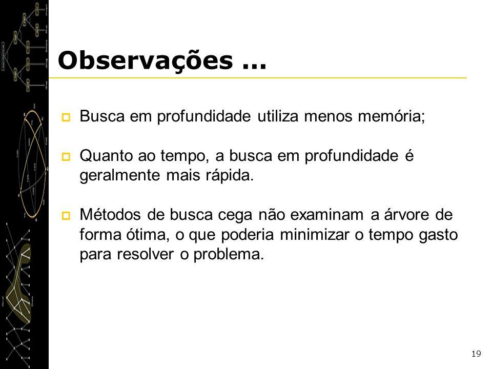 Observações ... Busca em profundidade utiliza menos memória;