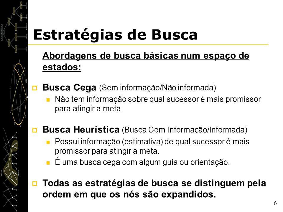 Estratégias de Busca Abordagens de busca básicas num espaço de estados: Busca Cega (Sem informação/Não informada)