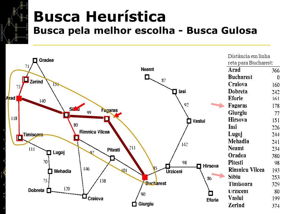 Busca Heurística Busca pela melhor escolha - Busca Gulosa