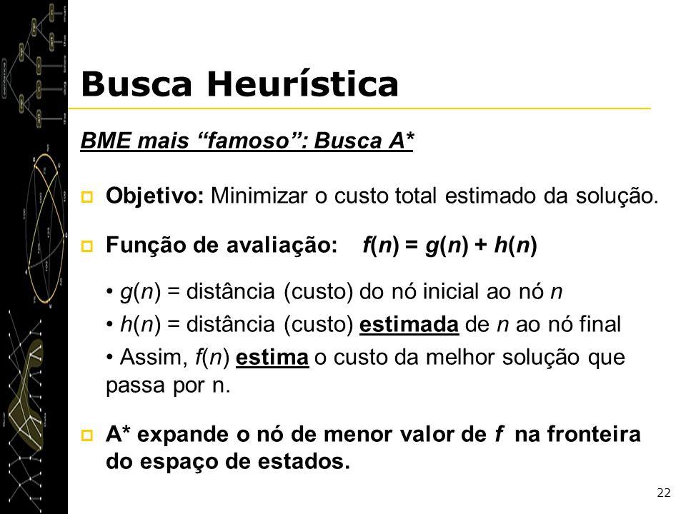 Busca Heurística BME mais famoso : Busca A*