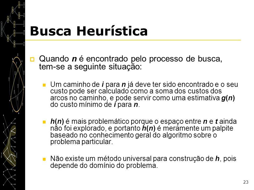 Busca Heurística Quando n é encontrado pelo processo de busca, tem-se a seguinte situação: