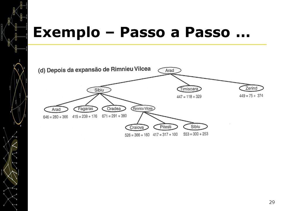 Exemplo – Passo a Passo ...