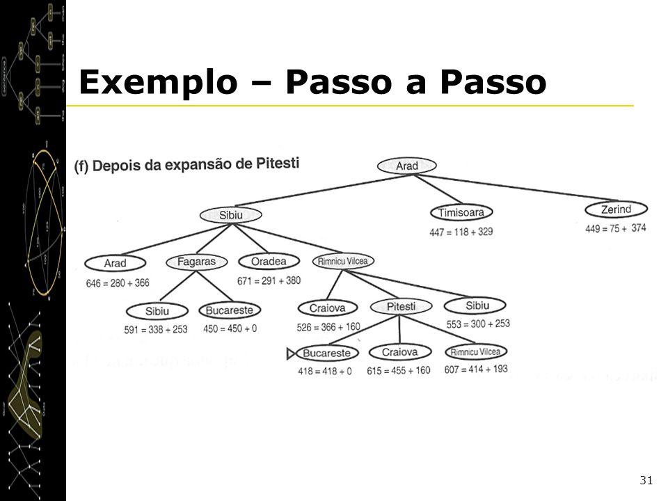 Exemplo – Passo a Passo