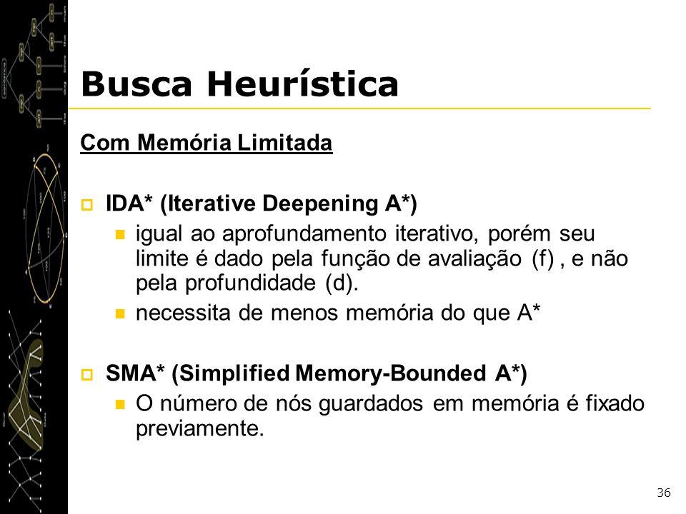 Busca Heurística Com Memória Limitada IDA* (Iterative Deepening A*)