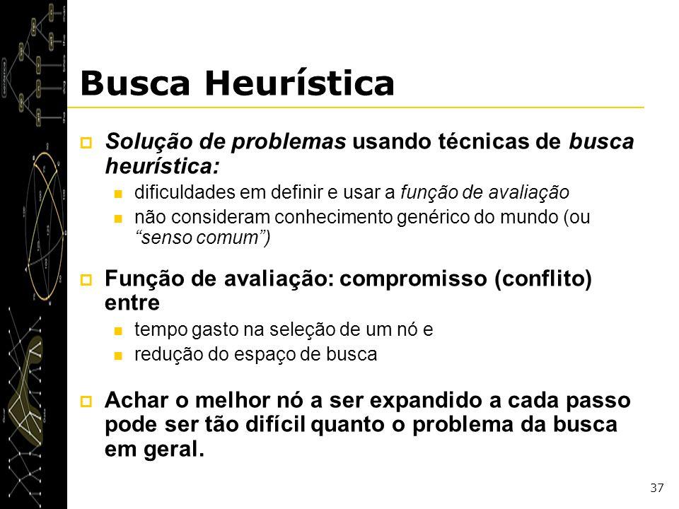Busca Heurística Solução de problemas usando técnicas de busca heurística: dificuldades em definir e usar a função de avaliação.