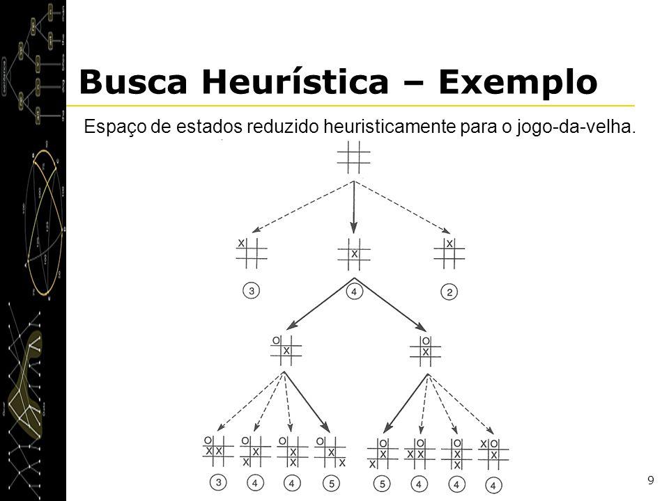 Busca Heurística – Exemplo