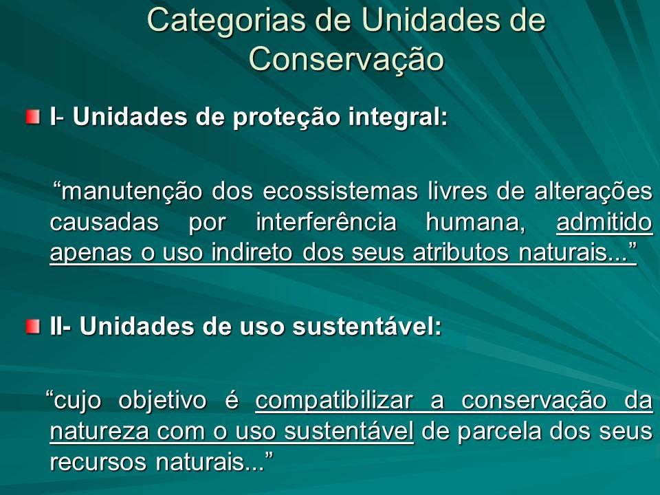 Categorias de Unidades de Conservação