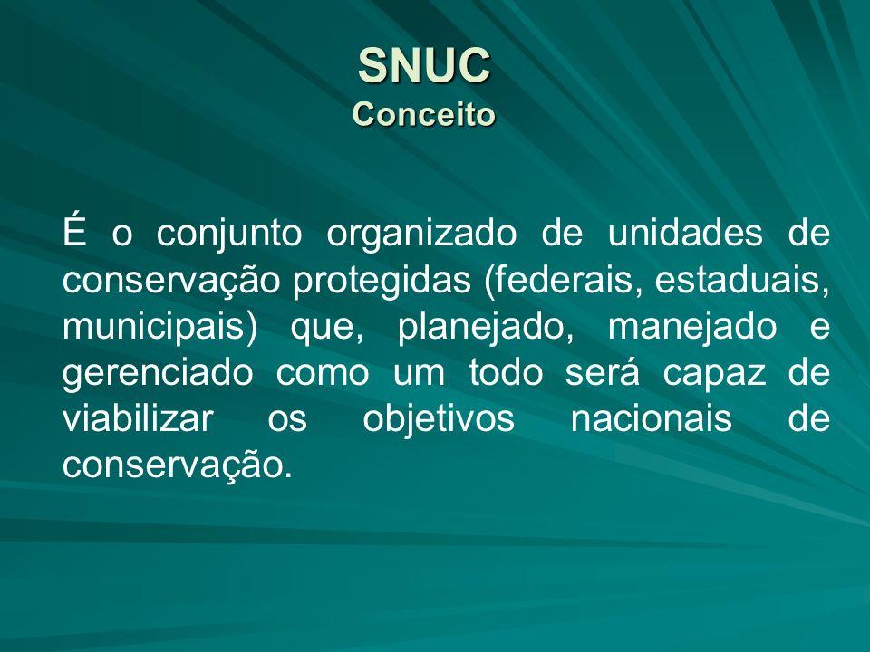 SNUC Conceito