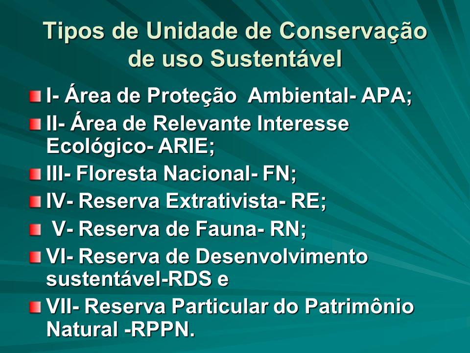 Tipos de Unidade de Conservação de uso Sustentável