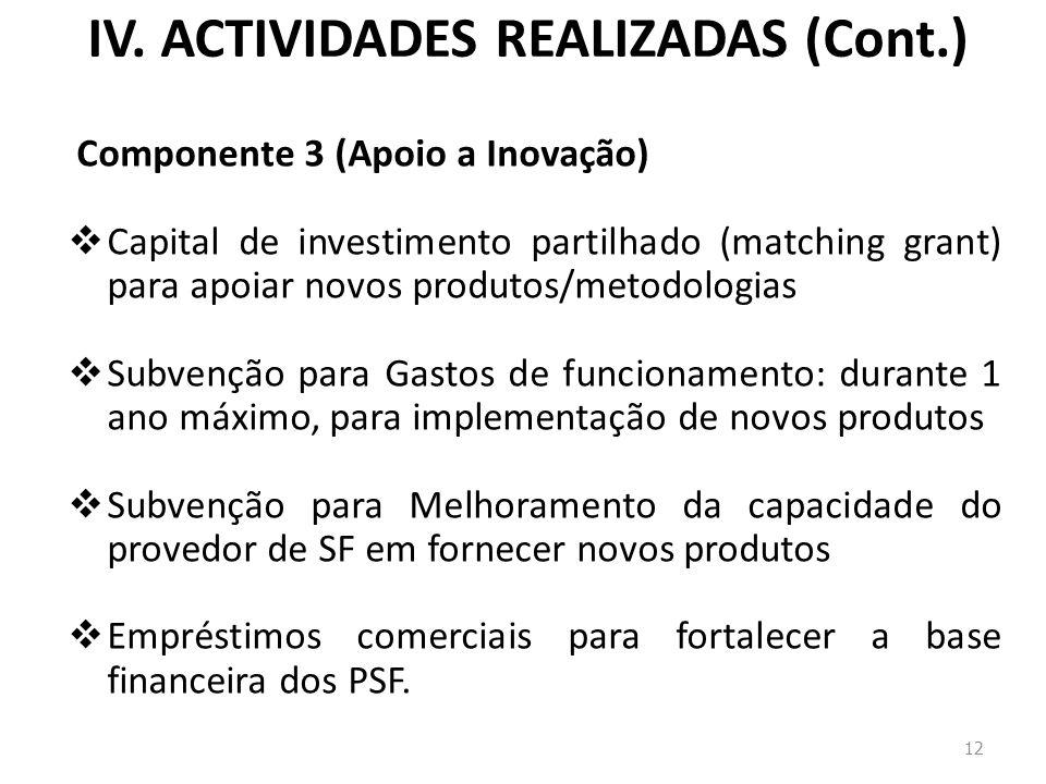 IV. ACTIVIDADES REALIZADAS (Cont.)