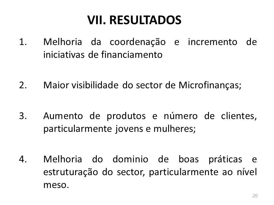 VII. RESULTADOS Melhoria da coordenação e incremento de iniciativas de financiamento. Maior visibilidade do sector de Microfinanças;